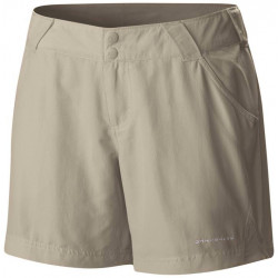 See Coral Point II Short Ws in Fossil