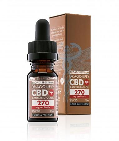 Broad Spectrum 3% CBD Oil - 10ml alternate img #1