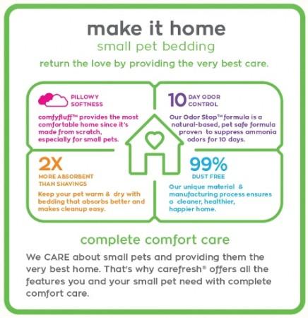 Carefresh Complete Natural Paper Pet Bedding - Blue alternate img #4