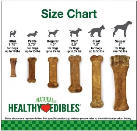 Nylabone Healthy Edibles Chews - Roast Beef & Chicken Flavor - Petite alternate img #5