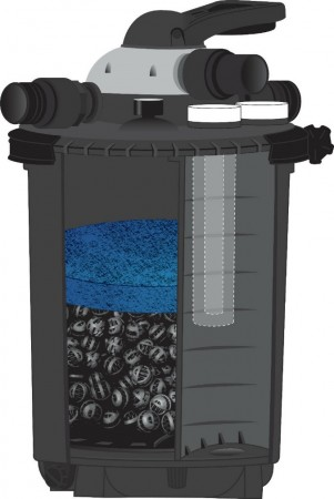 Pondmaster Clearguard Pressurized Pond Filter with UV Clarifier alternate img #2