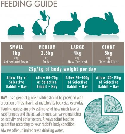 Supreme Selective 4+ Mature Rabbit Food alternate img #4