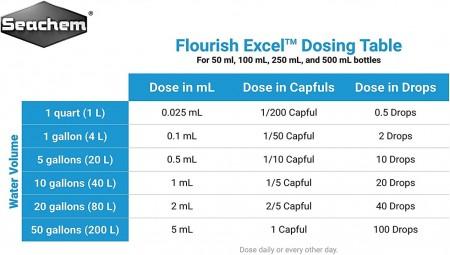 Seachem Flourish Excel alternate img #2