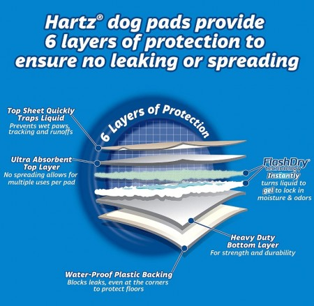 Hartz Home Protection Unscented Dog Pads Extra Large alternate img #4
