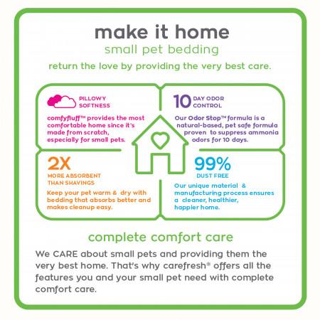 Carefresh Natural Small Pet Bedding alternate img #4