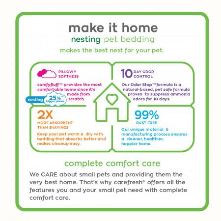 Carefresh Nesting Small Pet Bedding - White alternate img #4